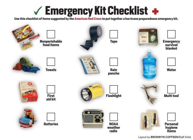 emergency-kit-checklist-2012-abbdb539aa798f18